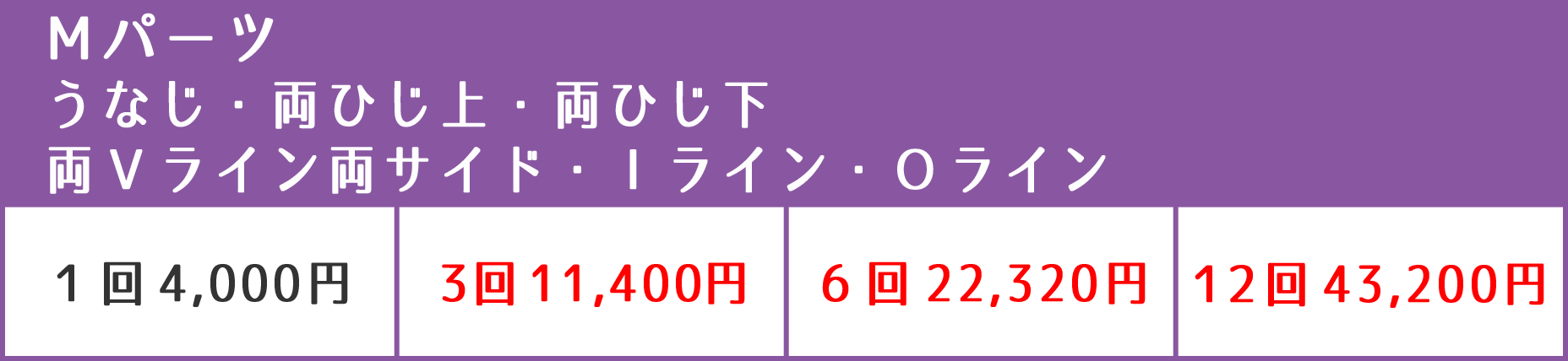 Mパーツ料金表